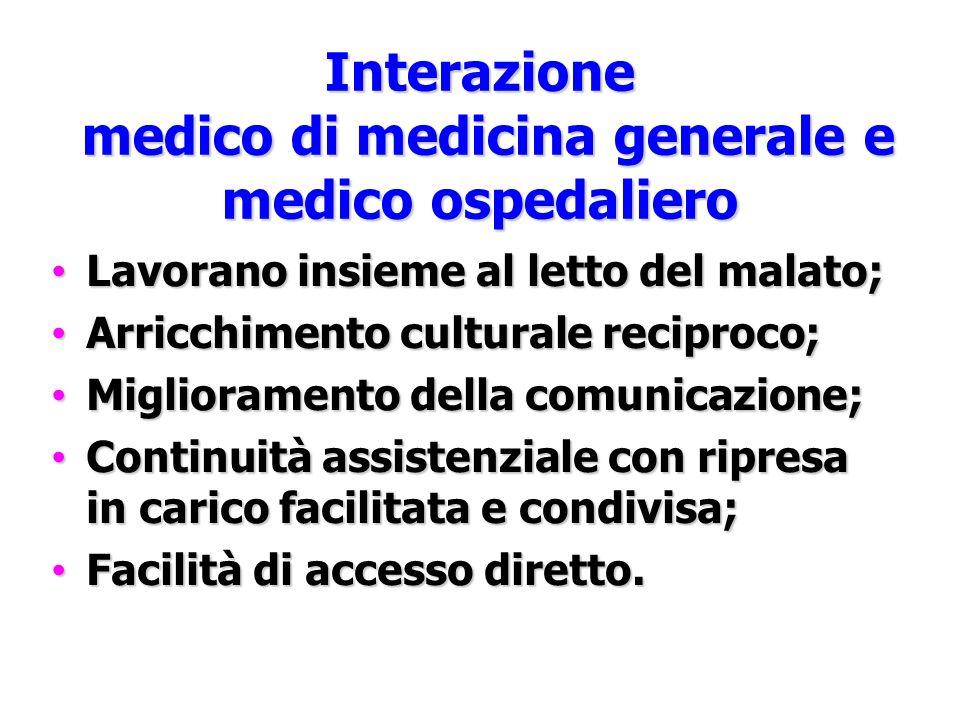 Interazione medico di medicina generale e medico ospedaliero