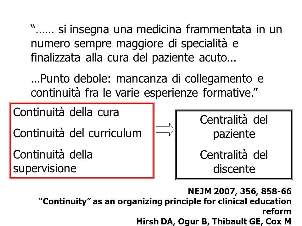 Continuità del curriculum Continuità della supervisione