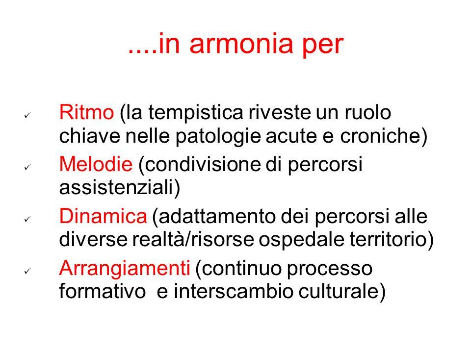 12/06/09 ....in armonia per. Ritmo (la tempistica riveste un ruolo chiave nelle patologie acute e croniche)