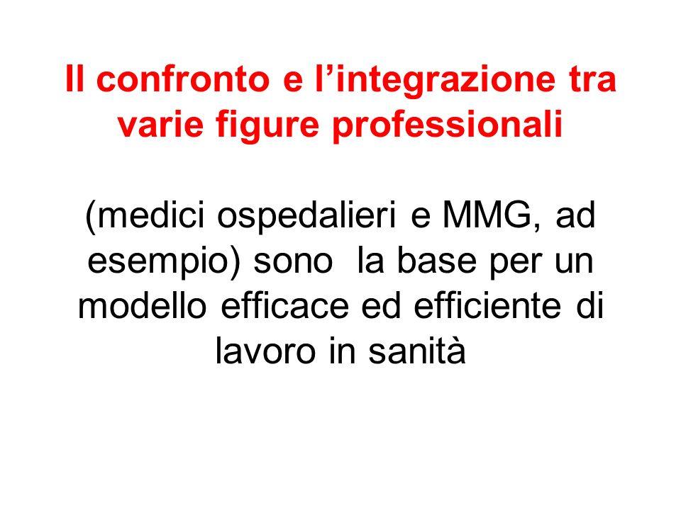 Il confronto e l'integrazione tra varie figure professionali (medici ospedalieri e MMG, ad esempio) sono la base per un modello efficace ed efficiente di lavoro in sanità