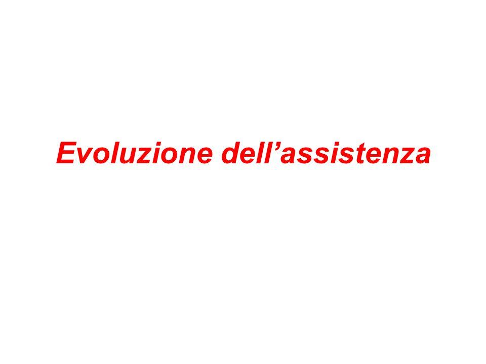 Evoluzione dell'assistenza