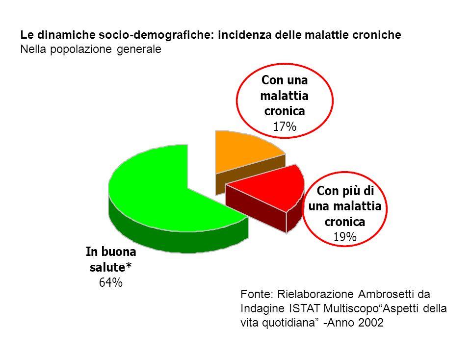Le dinamiche socio-demografiche: incidenza delle malattie croniche
