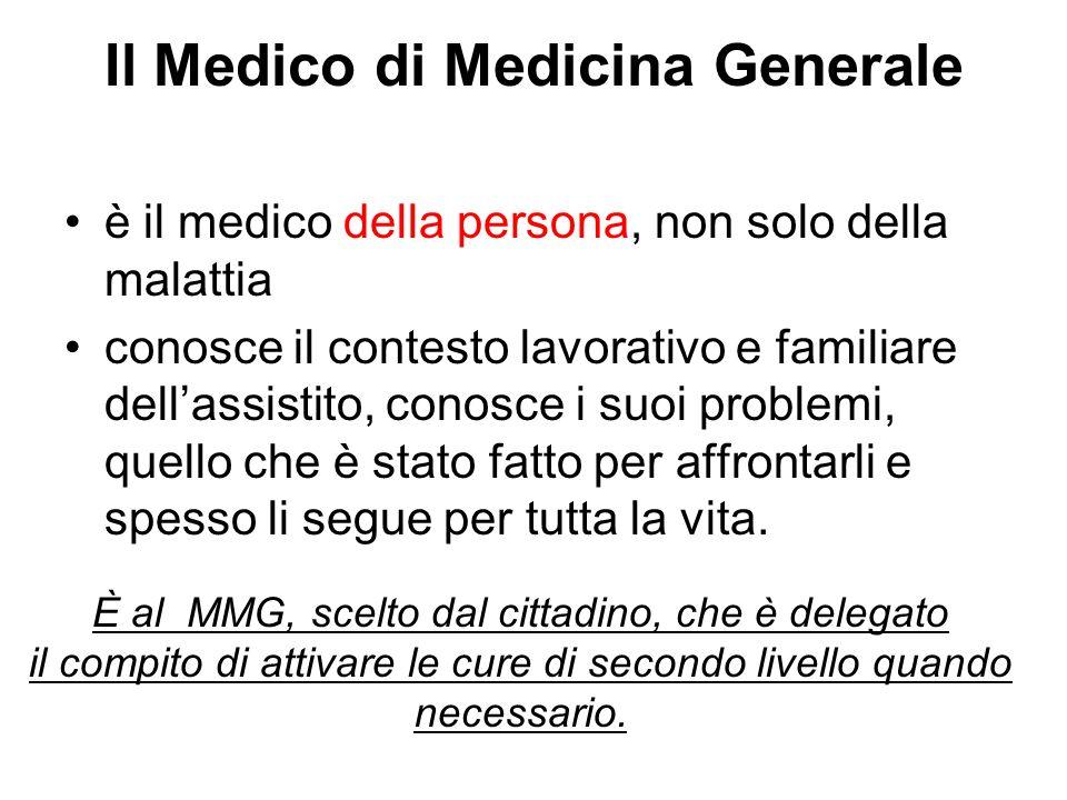 Il Medico di Medicina Generale
