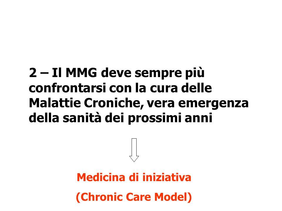Medicina di iniziativa
