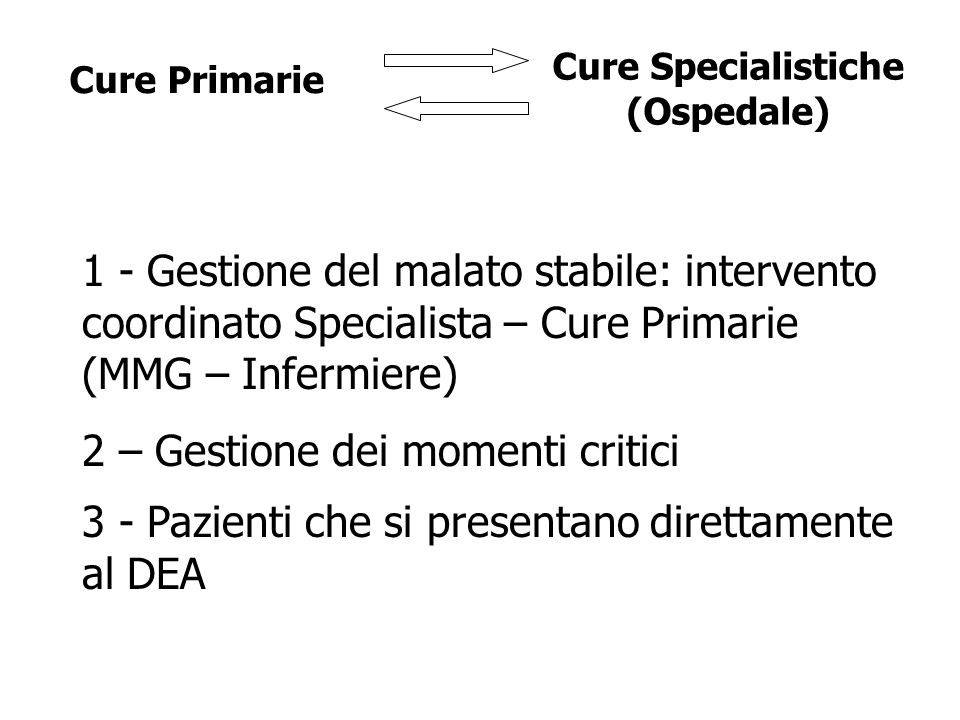 Cure Specialistiche (Ospedale)