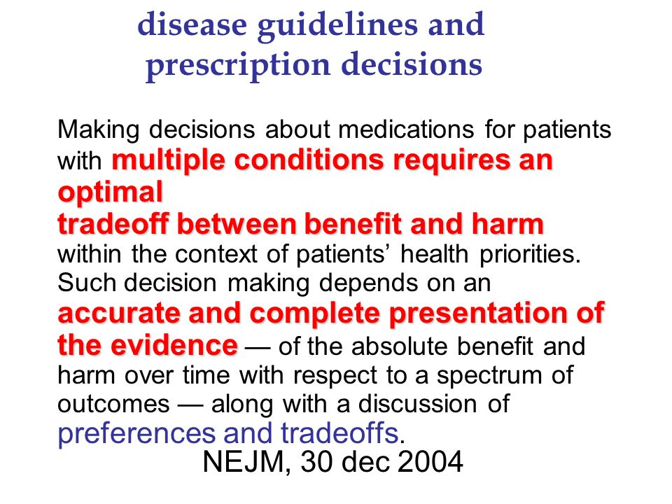 disease guidelines and prescription decisions