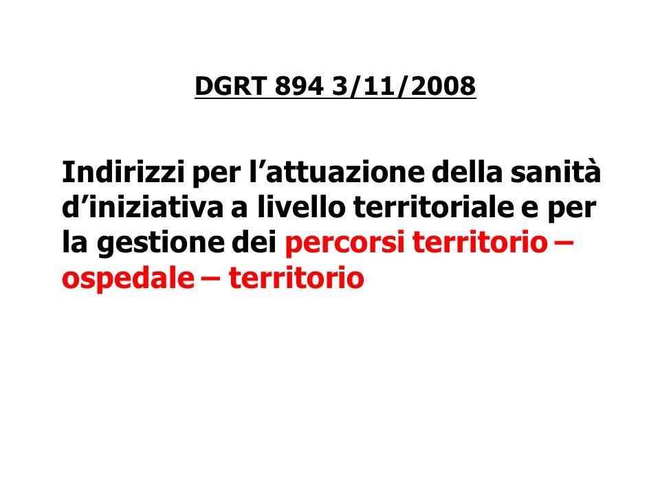 DGRT 894 3/11/2008