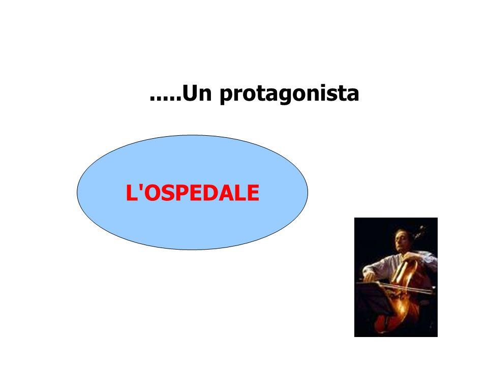 12/06/09 .....Un protagonista L OSPEDALE