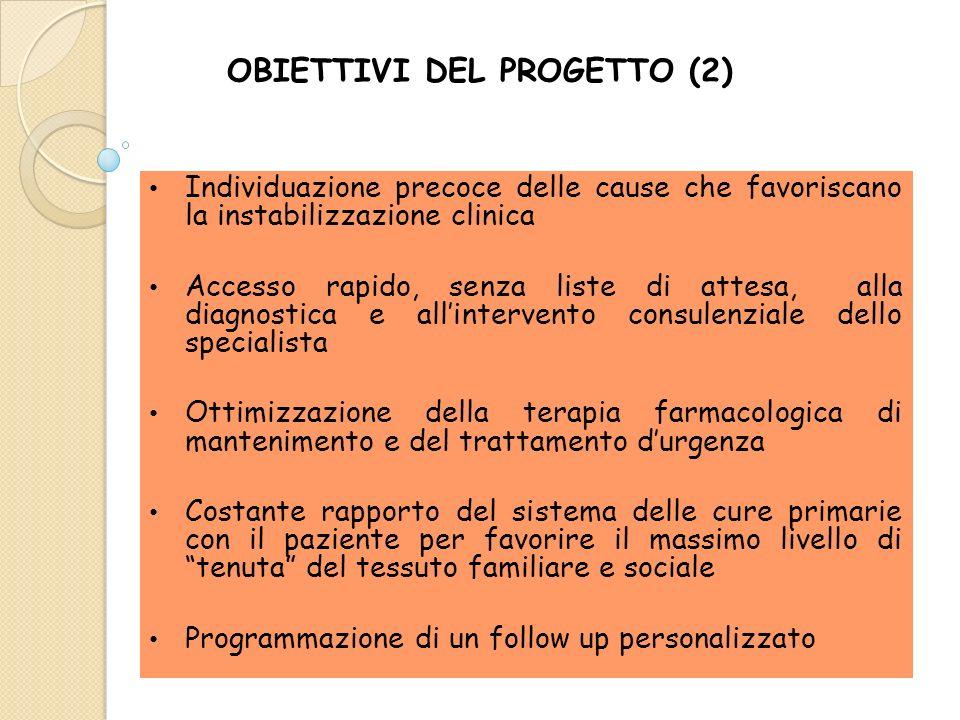 OBIETTIVI DEL PROGETTO (2)