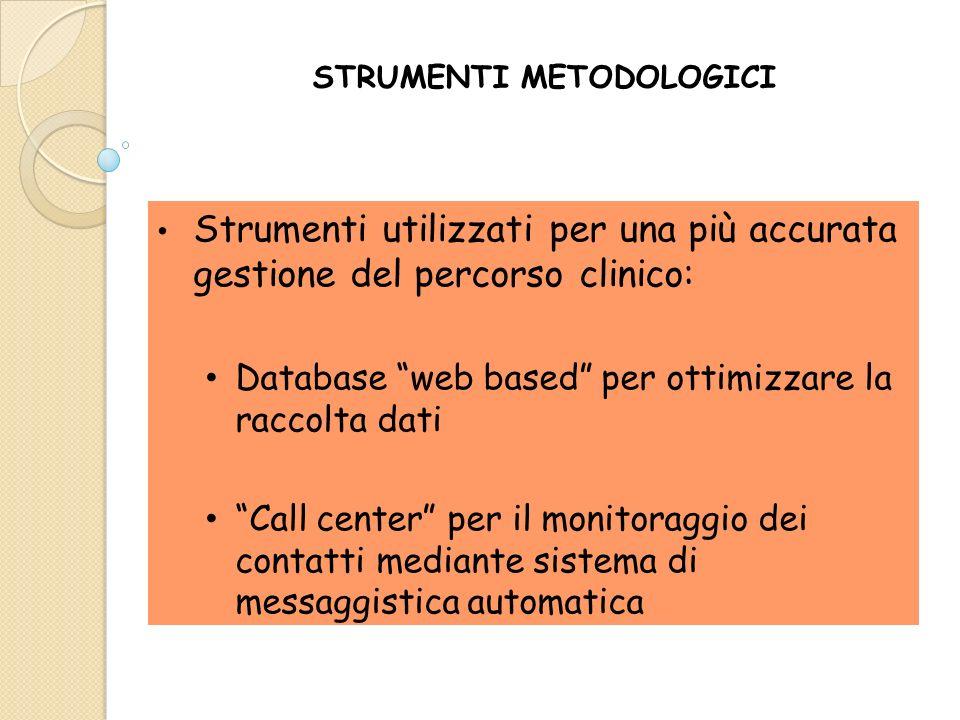 STRUMENTI METODOLOGICI