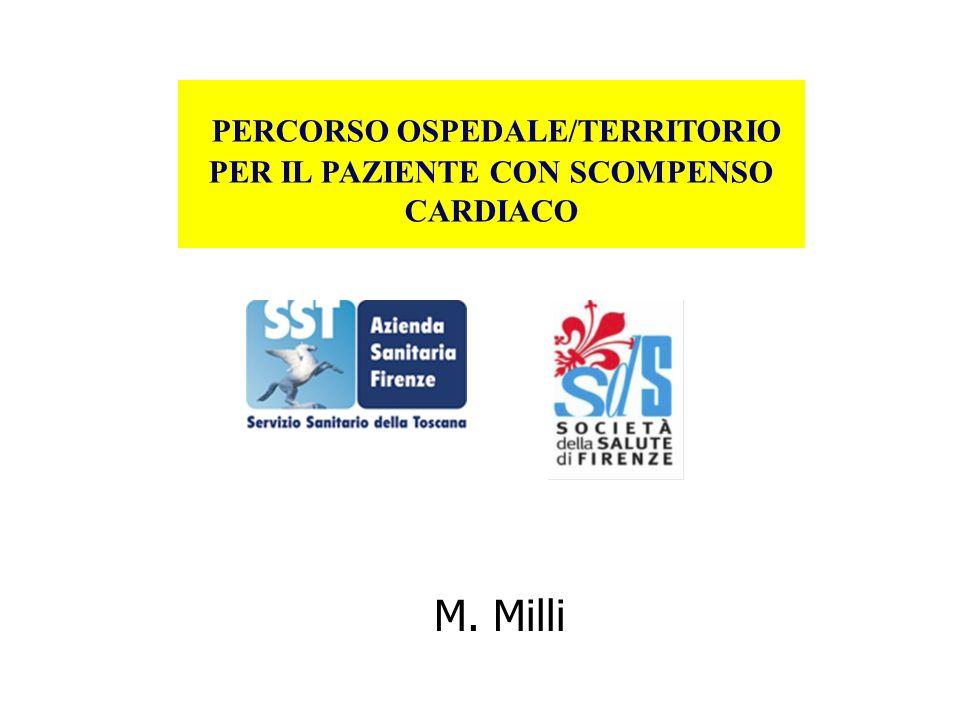PERCORSO OSPEDALE/TERRITORIO PER IL PAZIENTE CON SCOMPENSO CARDIACO