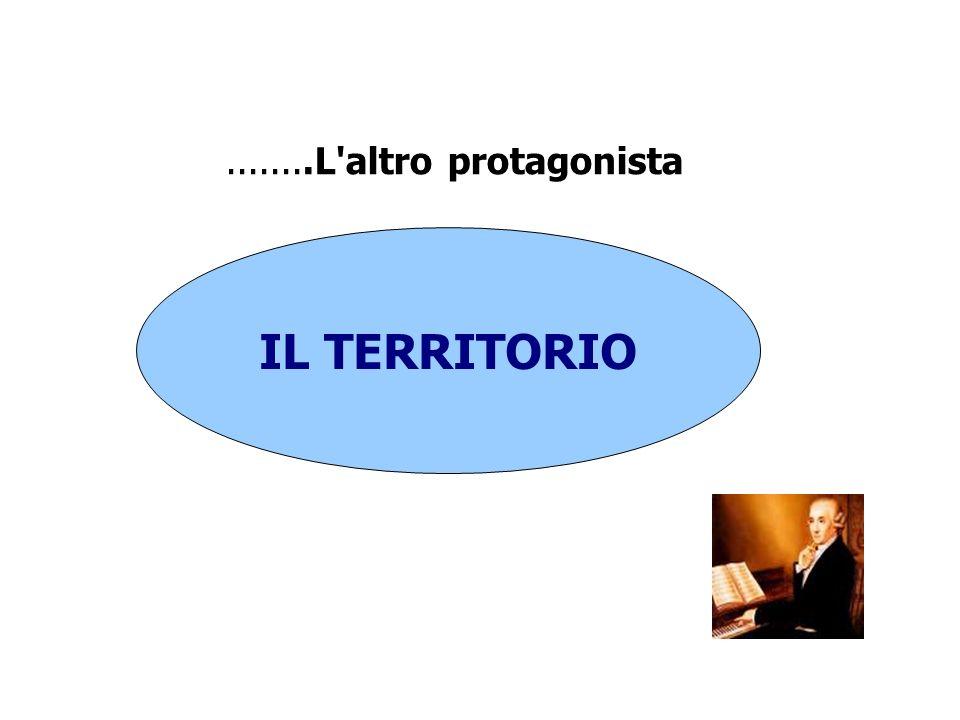 12/06/09 ........L altro protagonista IL TERRITORIO