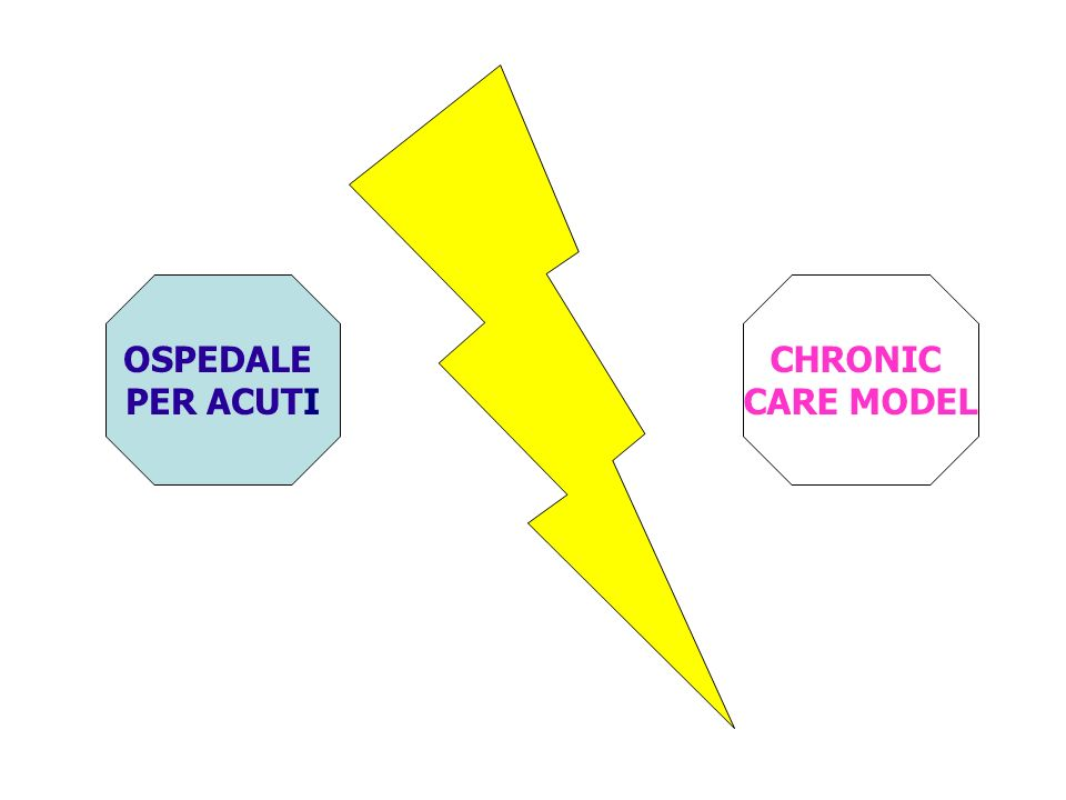 OSPEDALE PER ACUTI CHRONIC CARE MODEL