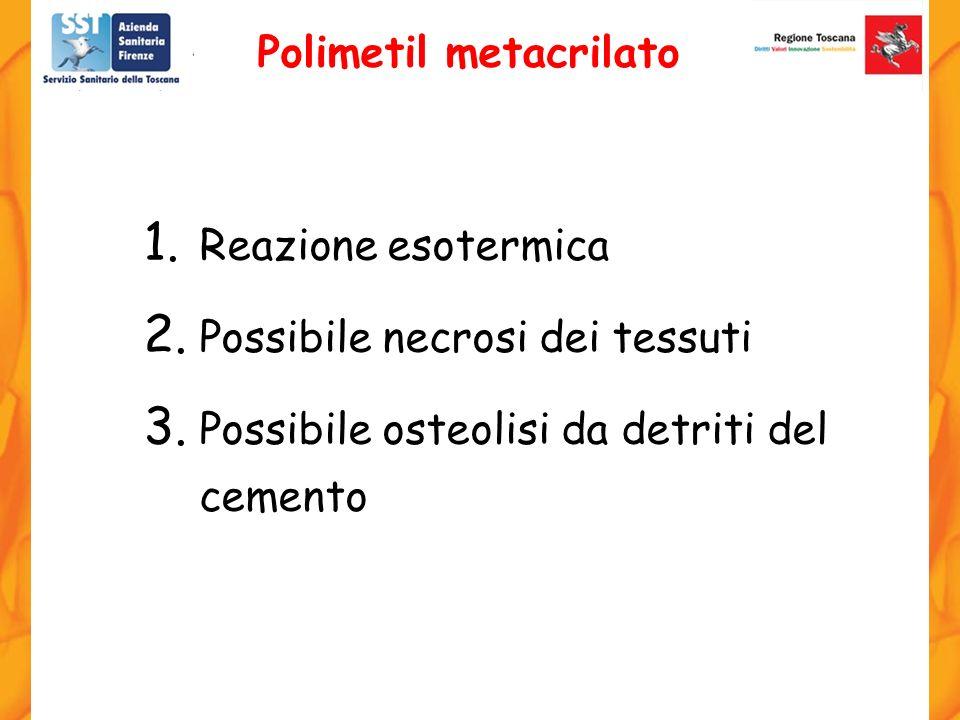 Polimetil metacrilato