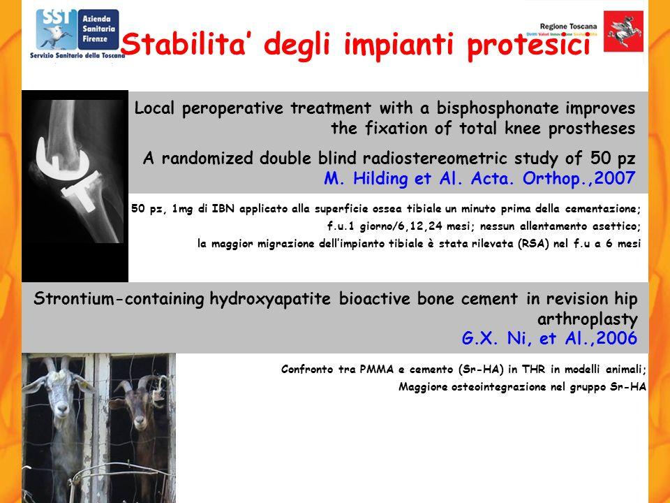 Stabilita' degli impianti protesici