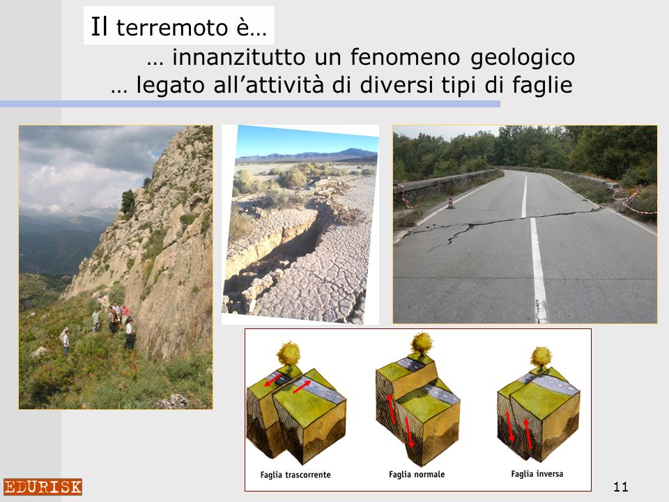 Il terremoto è… … innanzitutto un fenomeno geologico