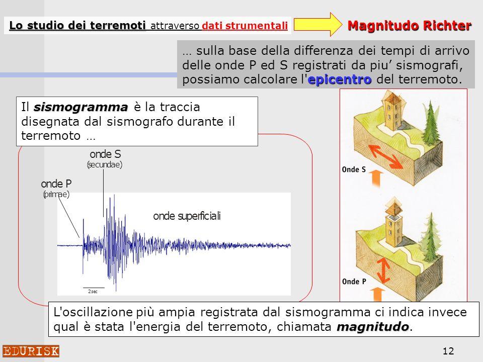 Lo studio dei terremoti attraverso dati strumentali