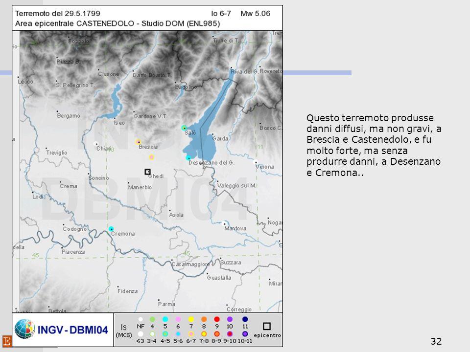 Questo terremoto produsse danni diffusi, ma non gravi, a Brescia e Castenedolo, e fu molto forte, ma senza produrre danni, a Desenzano e Cremona..