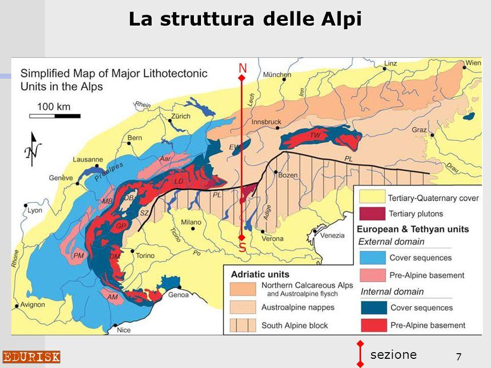 La struttura delle Alpi