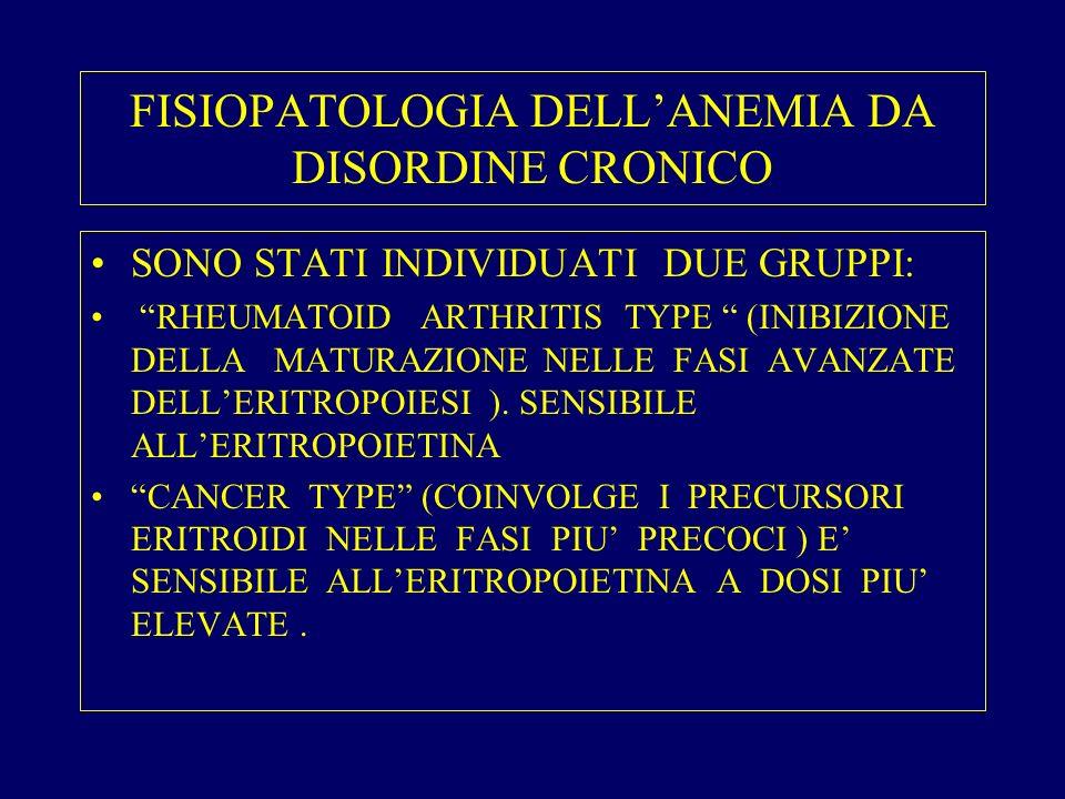 FISIOPATOLOGIA DELL'ANEMIA DA DISORDINE CRONICO