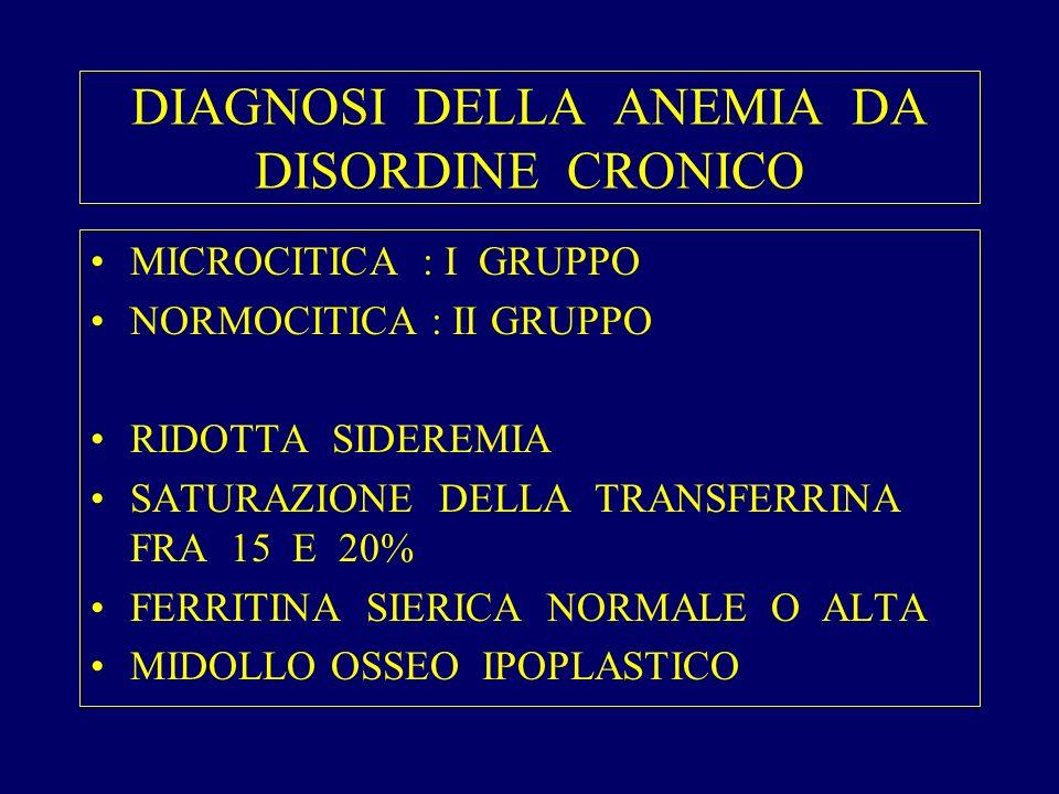 DIAGNOSI DELLA ANEMIA DA DISORDINE CRONICO