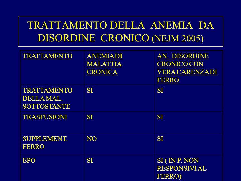 TRATTAMENTO DELLA ANEMIA DA DISORDINE CRONICO (NEJM 2005)