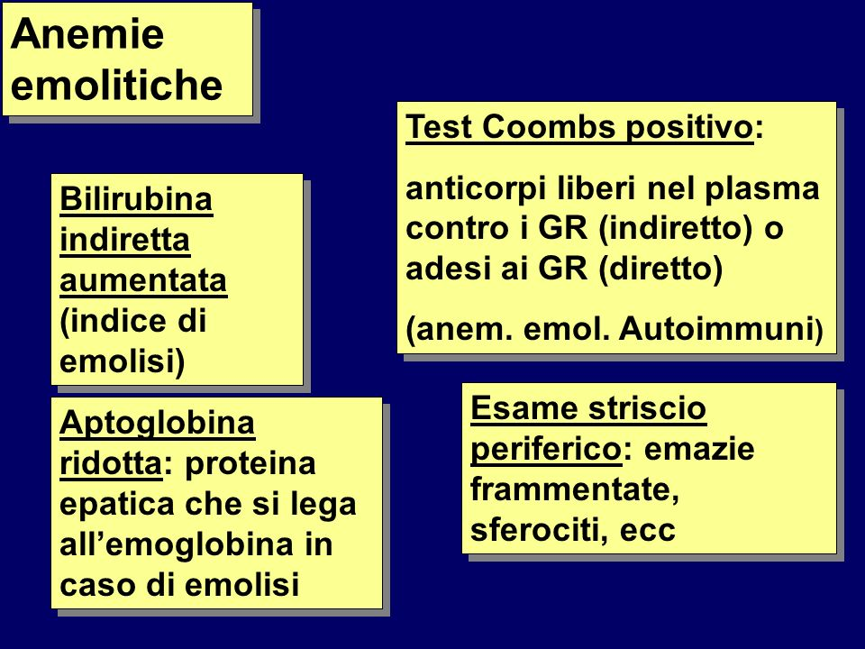 Anemie emolitiche Test Coombs positivo: