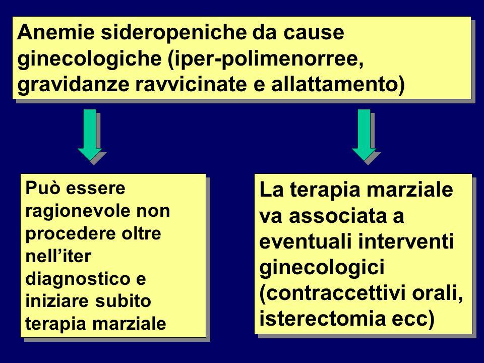 Anemie sideropeniche da cause ginecologiche (iper-polimenorree, gravidanze ravvicinate e allattamento)