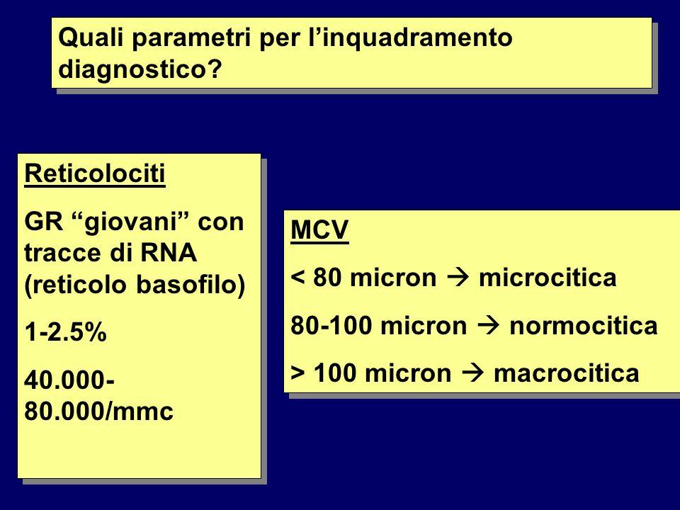 Quali parametri per l'inquadramento diagnostico