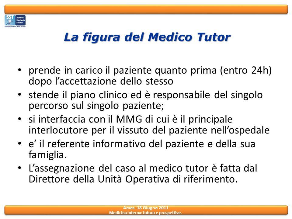 La figura del Medico Tutor