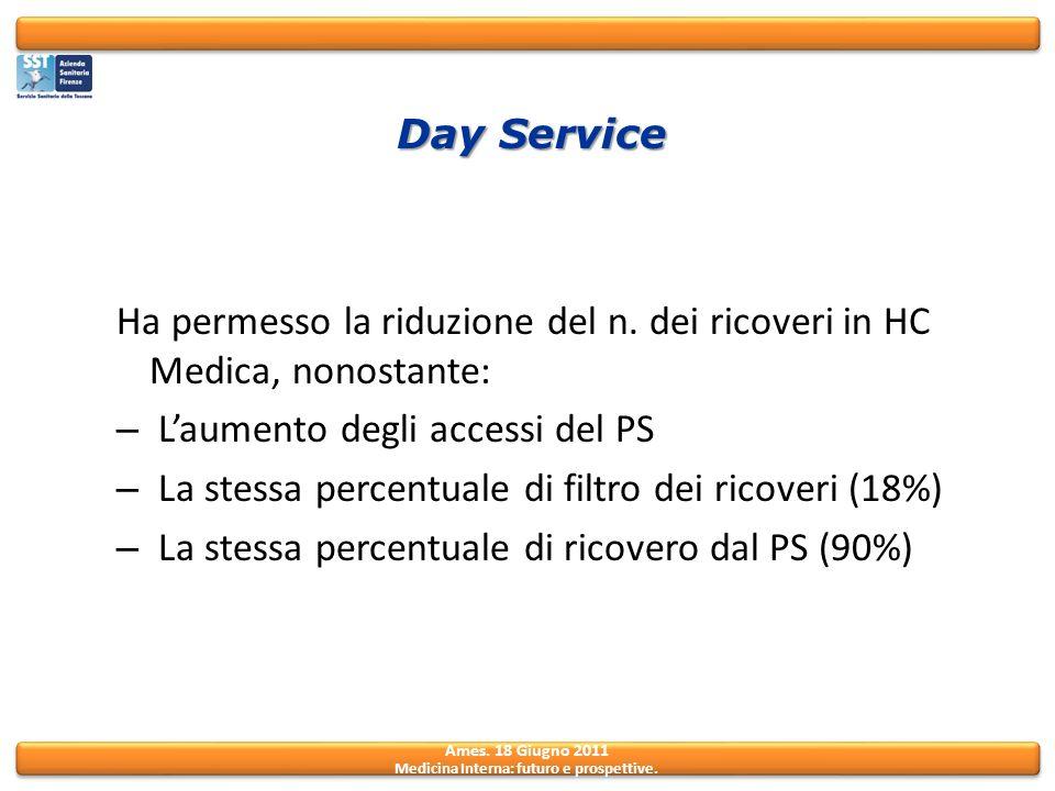 Day Service Ha permesso la riduzione del n. dei ricoveri in HC Medica, nonostante: L'aumento degli accessi del PS.