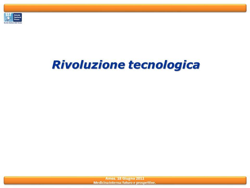 Rivoluzione tecnologica
