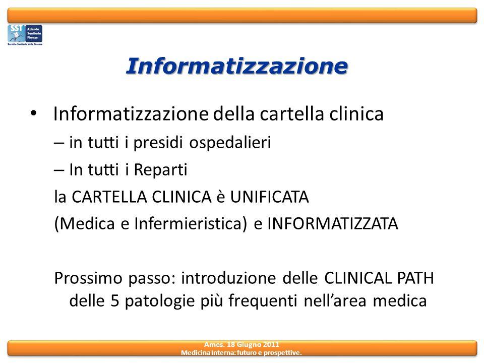Informatizzazione della cartella clinica