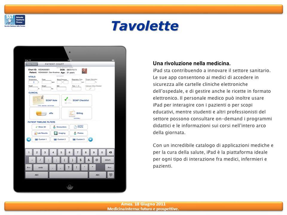 Tavolette