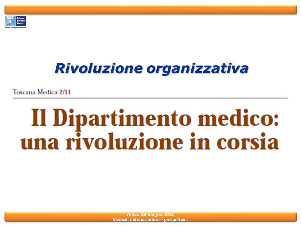 Rivoluzione organizzativa