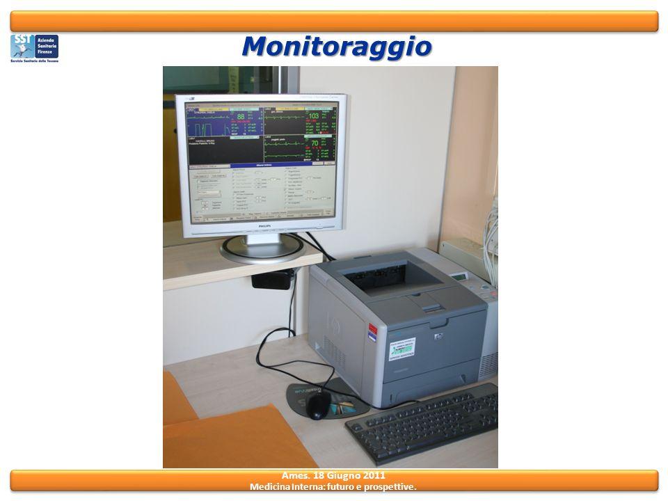 Monitoraggio