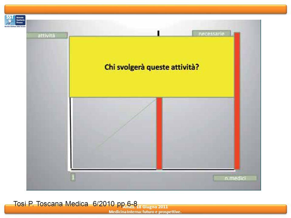 Tosi P. Toscana Medica 6/2010 pp 6-8