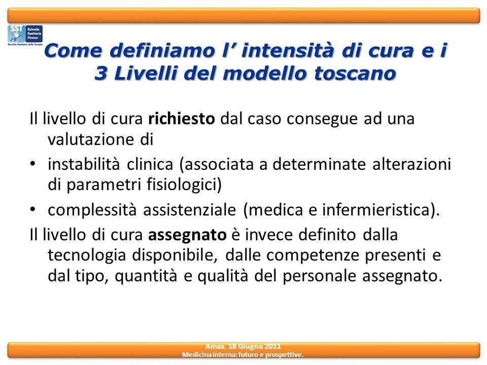 Come definiamo l' intensità di cura e i 3 Livelli del modello toscano