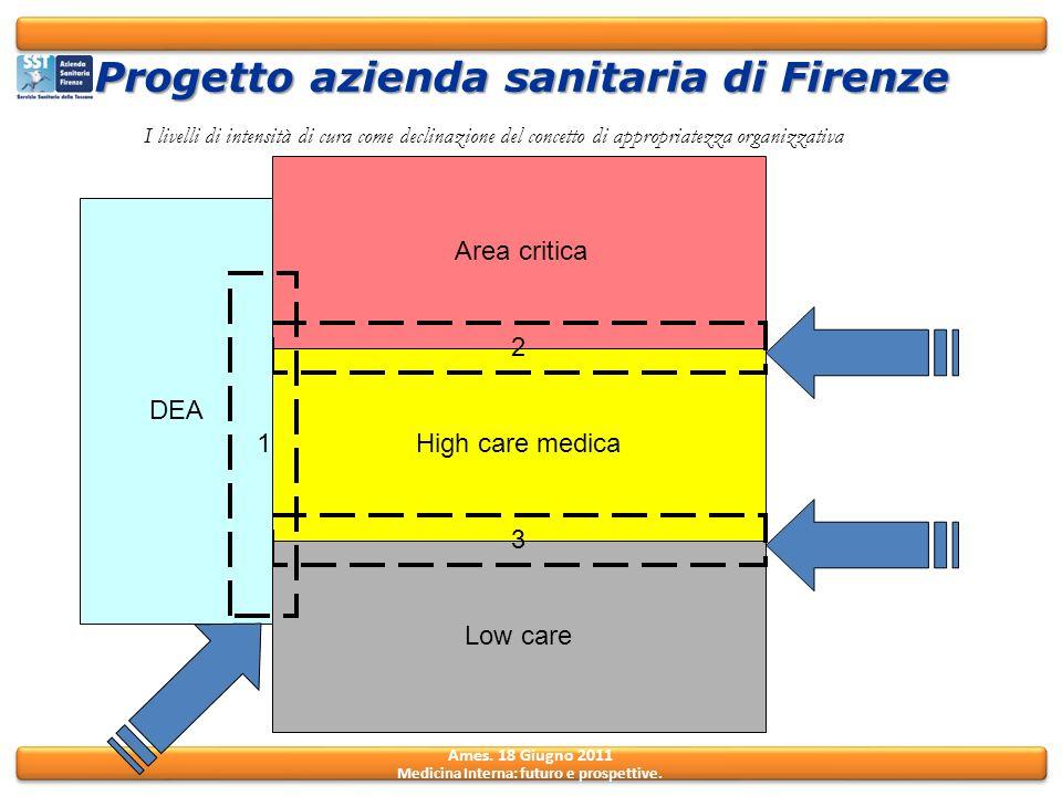 Progetto azienda sanitaria di Firenze