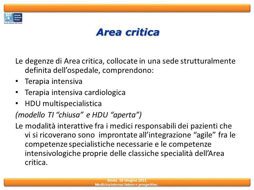 Area critica Le degenze di Area critica, collocate in una sede strutturalmente definita dell'ospedale, comprendono: