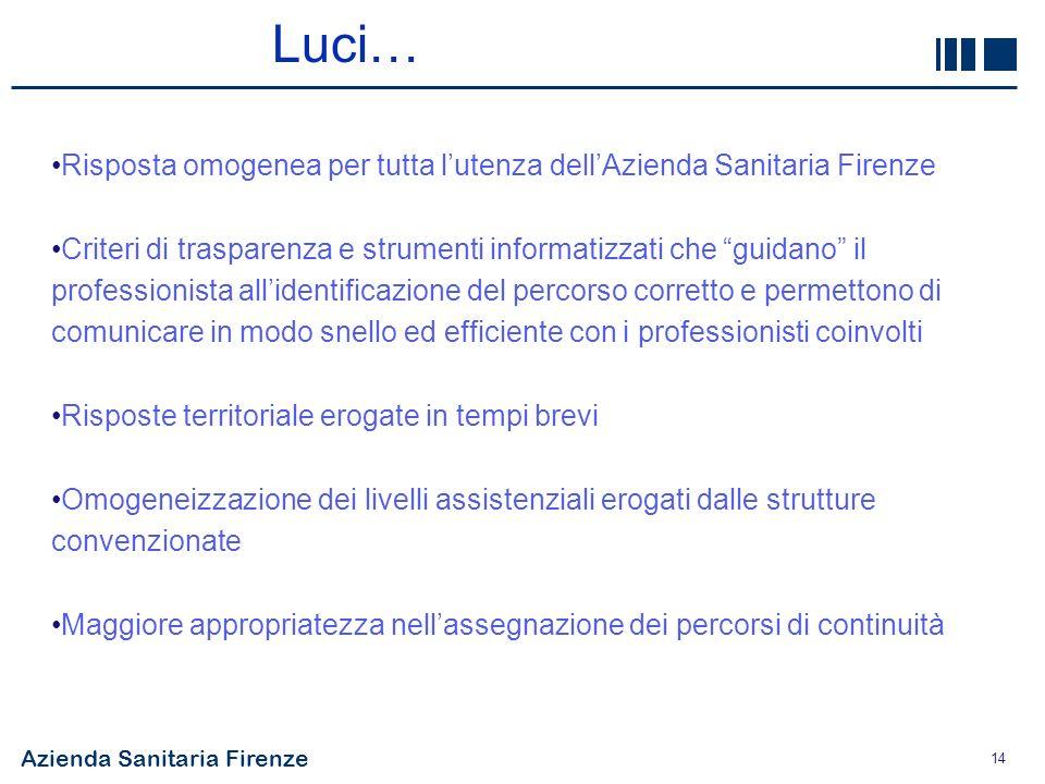 Luci… Risposta omogenea per tutta l'utenza dell'Azienda Sanitaria Firenze.