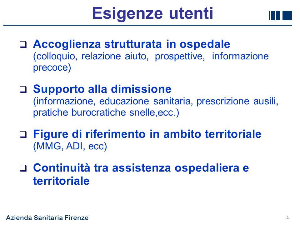 Esigenze utenti Accoglienza strutturata in ospedale (colloquio, relazione aiuto, prospettive, informazione precoce)