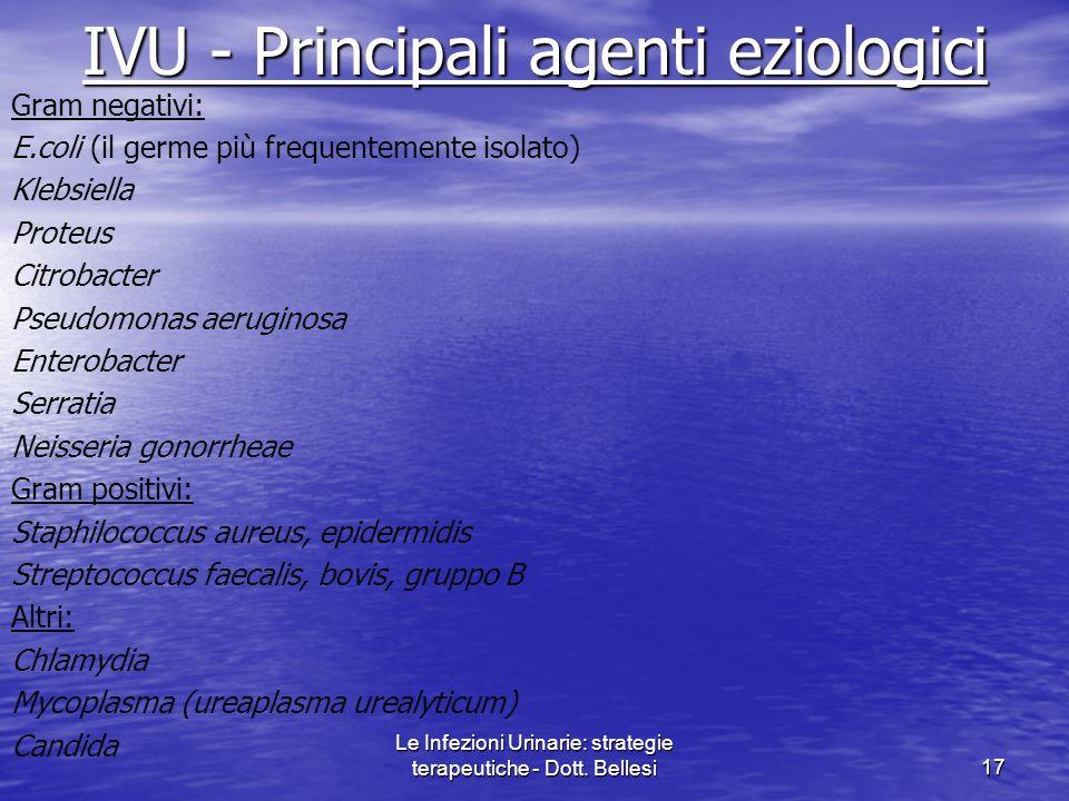 IVU - Principali agenti eziologici