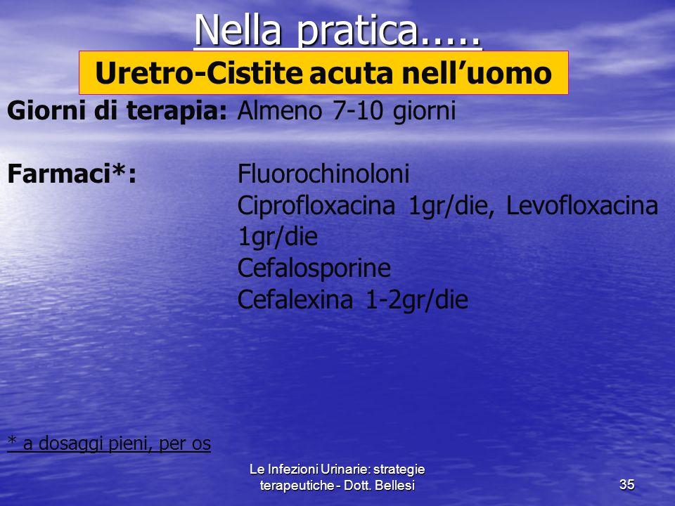 Uretro-Cistite acuta nell'uomo