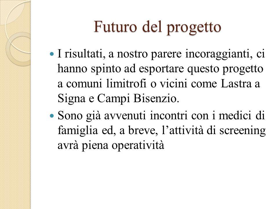 Futuro del progetto