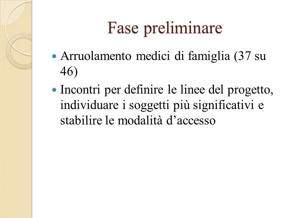 Fase preliminare Arruolamento medici di famiglia (37 su 46)