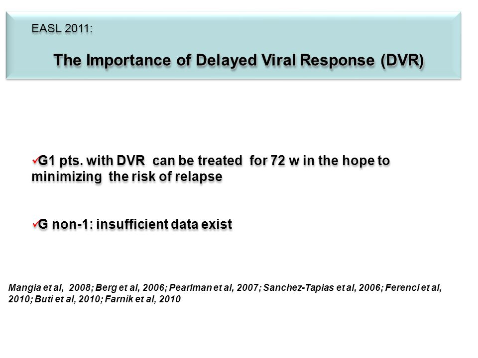 The Importance of Delayed Viral Response (DVR)