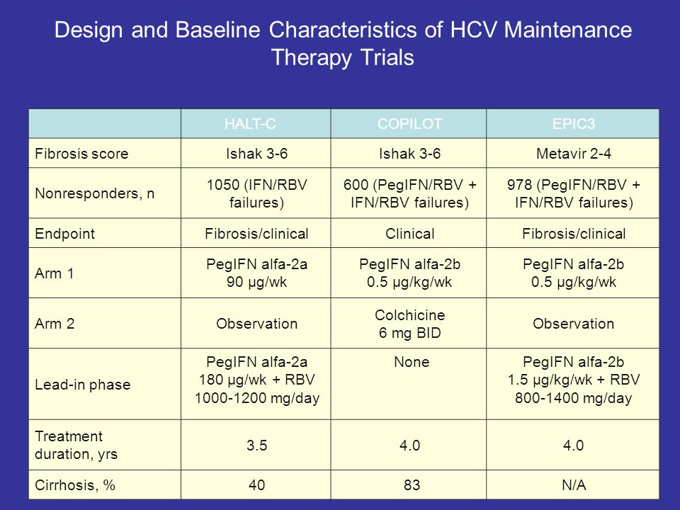 Design and Baseline Characteristics of HCV Maintenance Therapy Trials