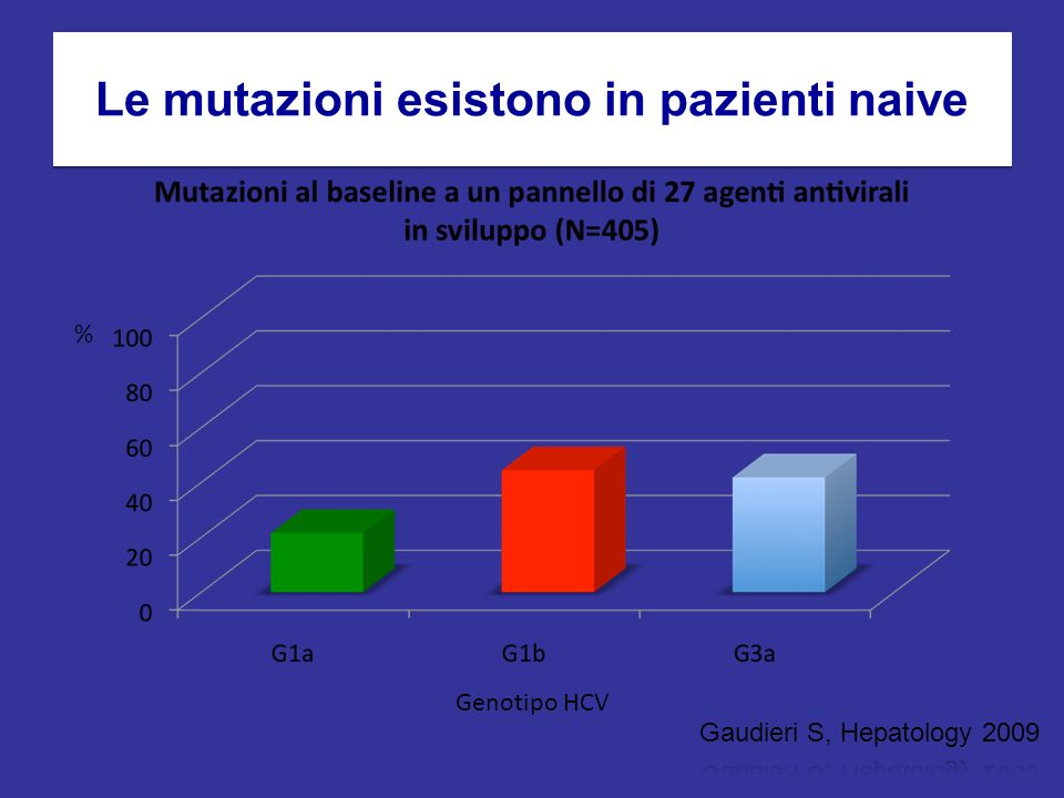 Le mutazioni esistono in pazienti naive