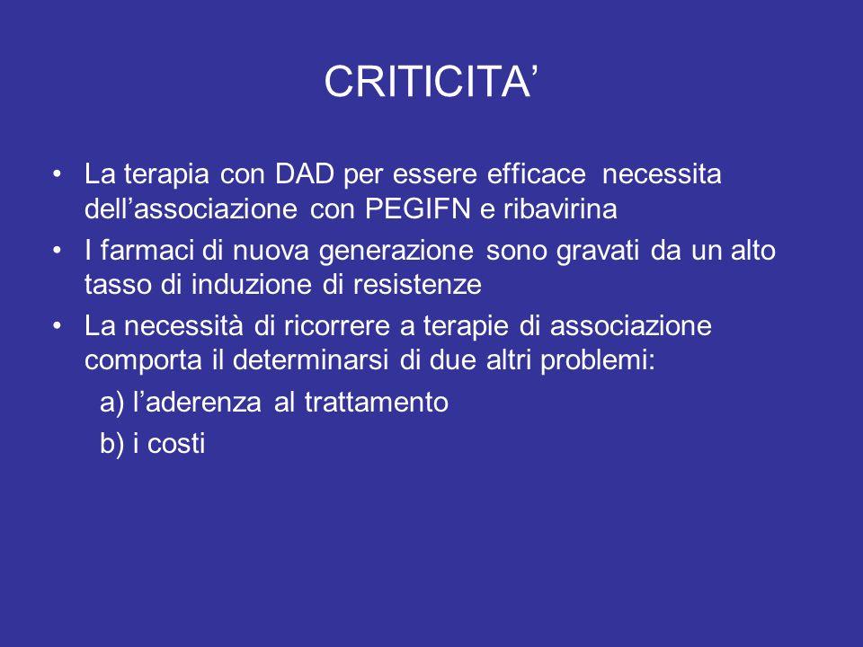 CRITICITA' La terapia con DAD per essere efficace necessita dell'associazione con PEGIFN e ribavirina.